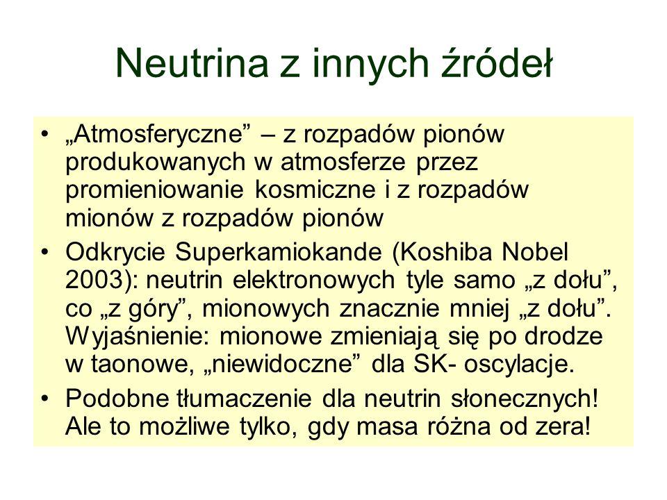 Neutrina z innych źródeł