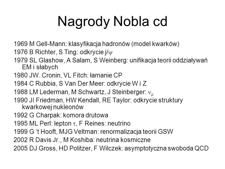 Nagrody Nobla cd1969 M Gell-Mann: klasyfikacja hadronów (model kwarków) 1976 B Richter, S Ting: odkrycie j/y.