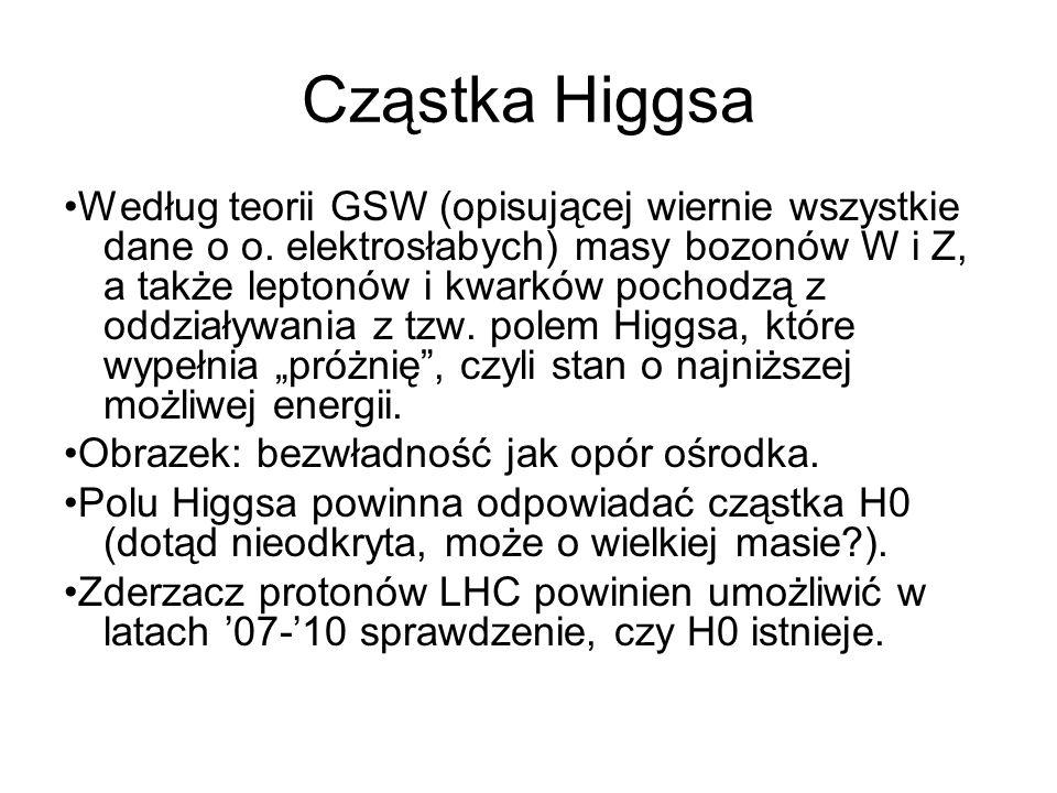 Cząstka Higgsa