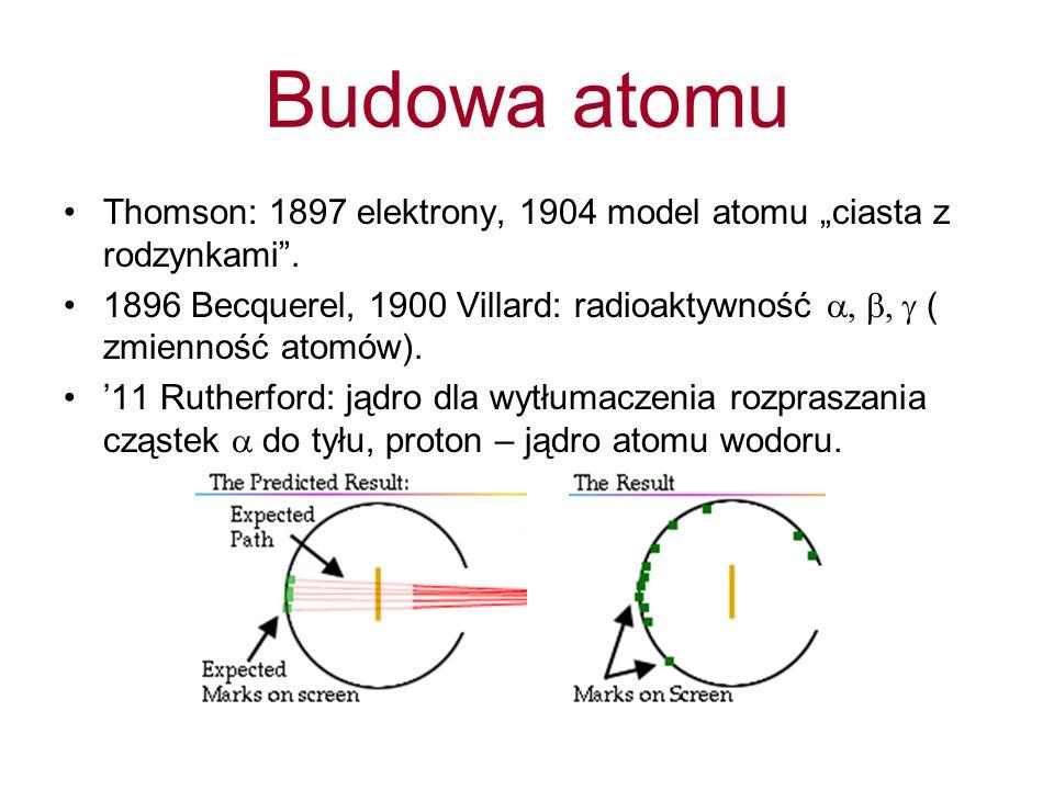 """Budowa atomuThomson: 1897 elektrony, 1904 model atomu """"ciasta z rodzynkami ."""