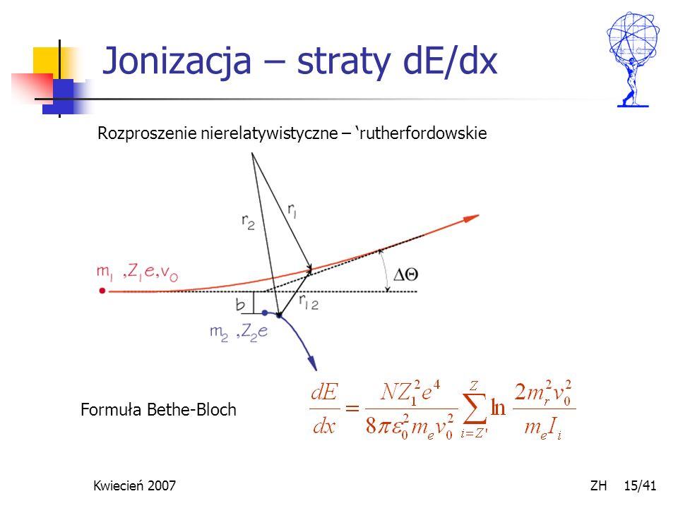 Jonizacja – straty dE/dx