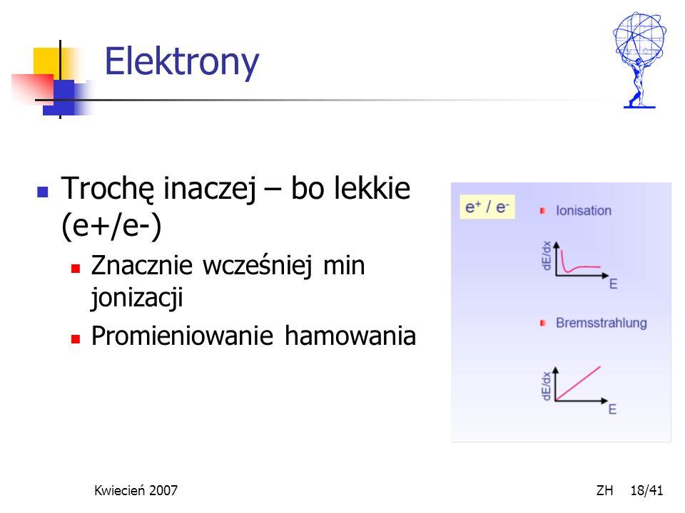 Elektrony Trochę inaczej – bo lekkie (e+/e-)