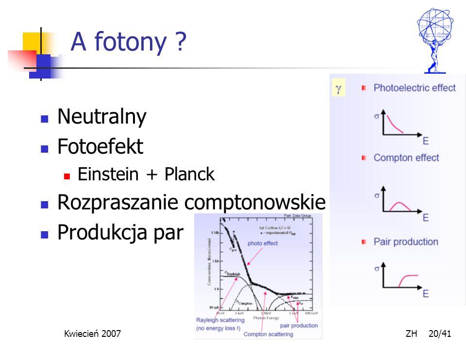 A fotony Neutralny Fotoefekt Rozpraszanie comptonowskie