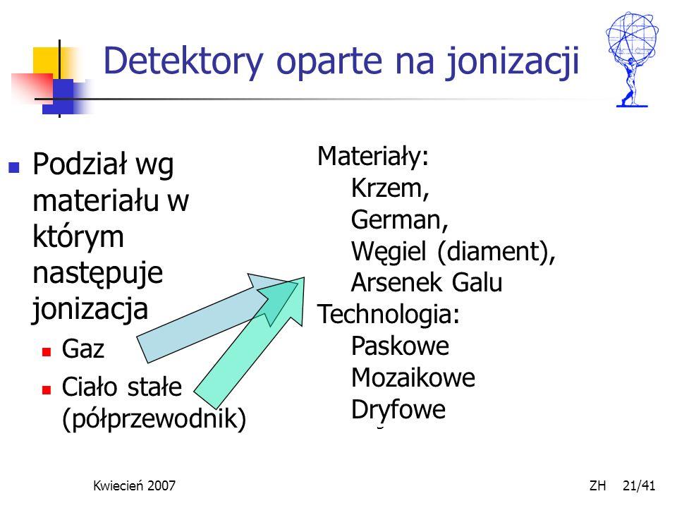 Detektory oparte na jonizacji