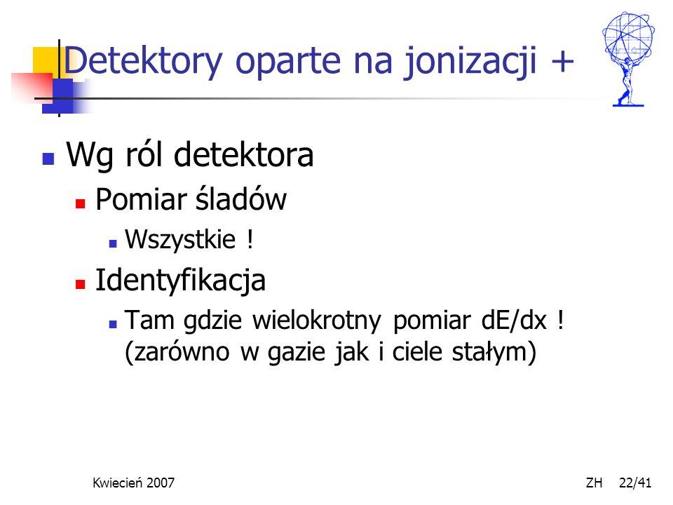 Detektory oparte na jonizacji +