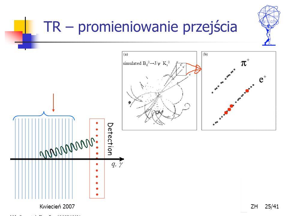 TR – promieniowanie przejścia