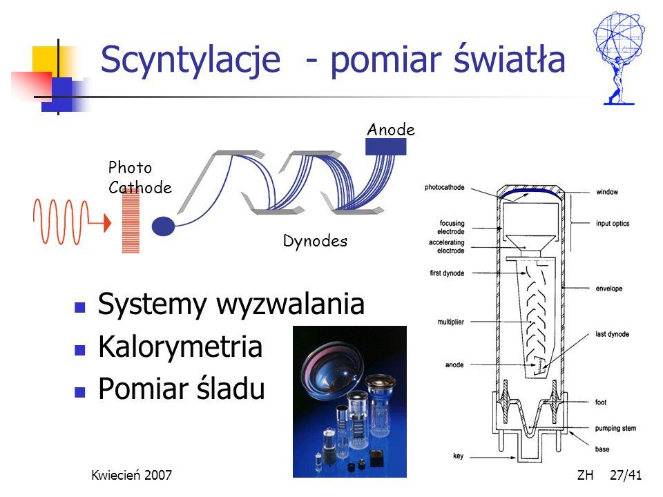 Scyntylacje - pomiar światła
