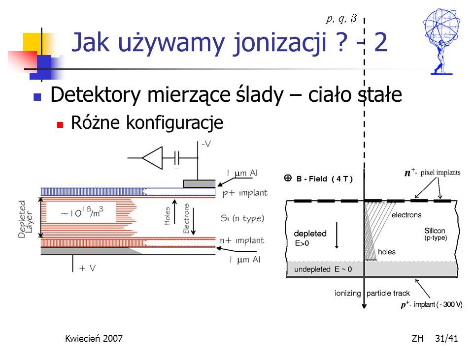 Jak używamy jonizacji - 2
