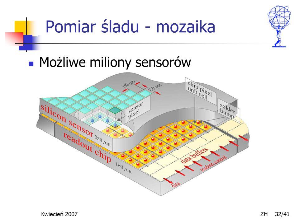 Pomiar śladu - mozaika Możliwe miliony sensorów Kwiecień 2007