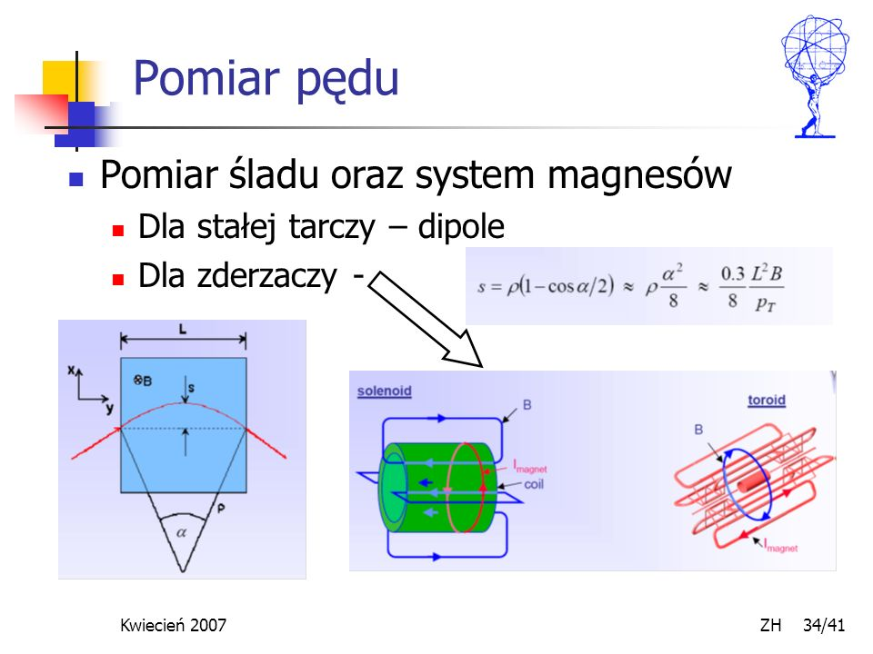 Pomiar pędu Pomiar śladu oraz system magnesów