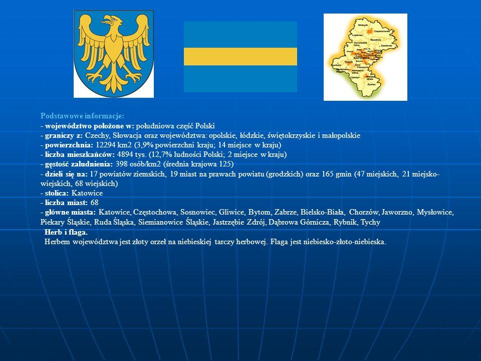 Podstawowe informacje: - województwo położone w: południowa część Polski - graniczy z: Czechy, Słowacja oraz województwa: opolskie, łódzkie, świętokrzyskie i małopolskie - powierzchnia: 12294 km2 (3,9% powierzchni kraju; 14 miejsce w kraju) - liczba mieszkańców: 4894 tys. (12,7% ludności Polski; 2 miejsce w kraju) - gęstość zaludnienia: 398 osób/km2 (średnia krajowa 125) - dzieli się na: 17 powiatów ziemskich, 19 miast na prawach powiatu (grodzkich) oraz 165 gmin (47 miejskich, 21 miejsko-wiejskich, 68 wiejskich) - stolica: Katowice - liczba miast: 68 - główne miasta: Katowice, Częstochowa, Sosnowiec, Gliwice, Bytom, Zabrze, Bielsko-Biała, Chorzów, Jaworzno, Mysłowice, Piekary Śląskie, Ruda Śląska, Siemianowice Śląskie, Jastrzębie Zdrój, Dąbrowa Górnicza, Rybnik, Tychy