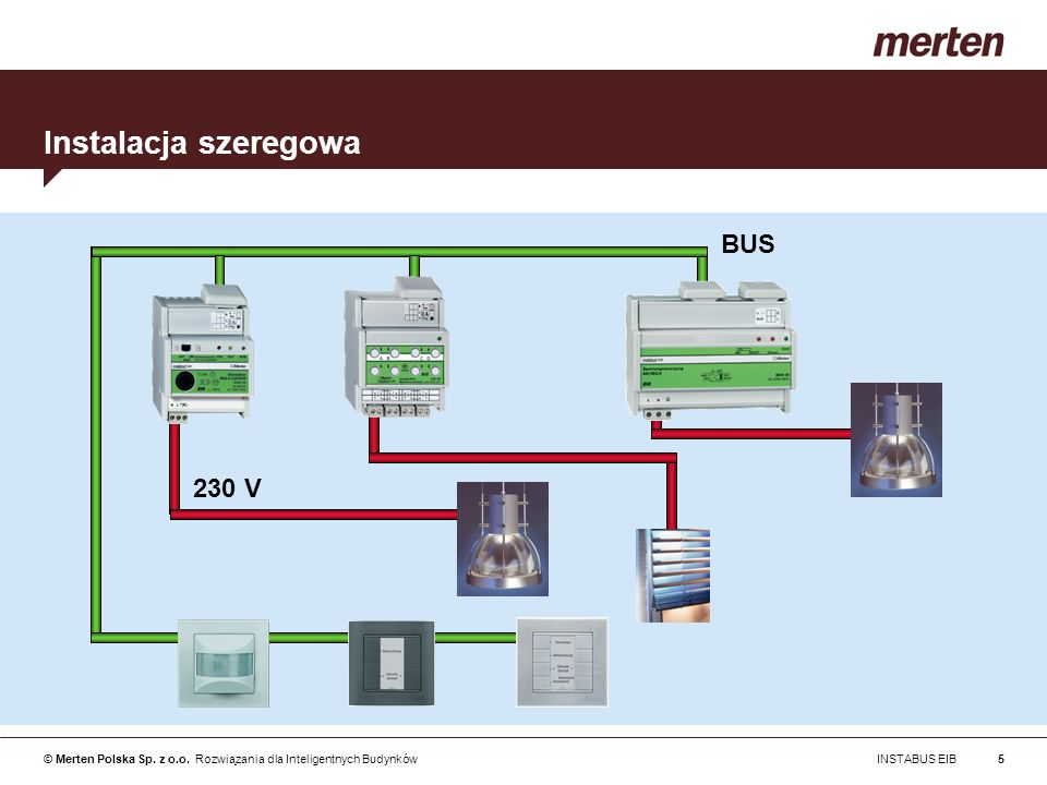 Instalacja szeregowa BUS 230 V Central: