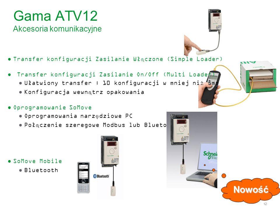 Gama ATV12 Akcesoria komunikacyjne