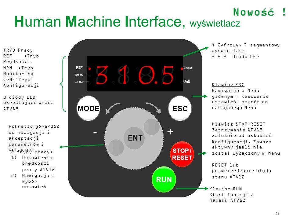 Human Machine Interface, wyświetlacz