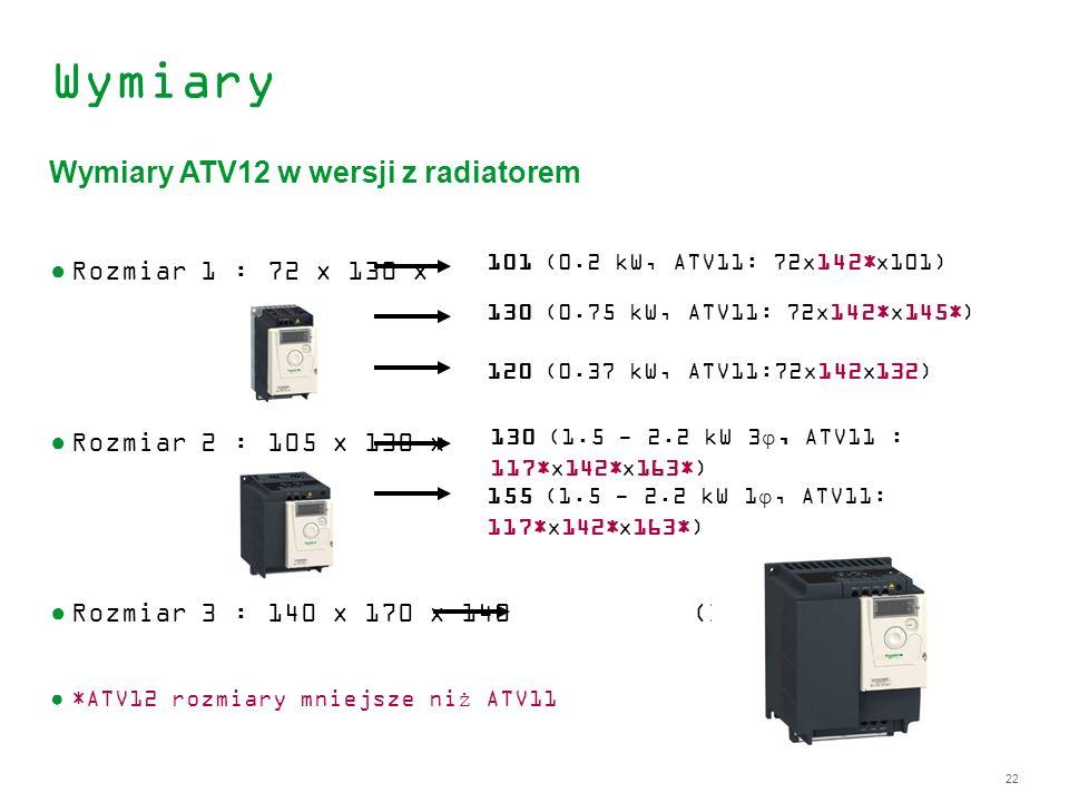 Wymiary Wymiary ATV12 w wersji z radiatorem Rozmiar 1 : 72 x 130 x