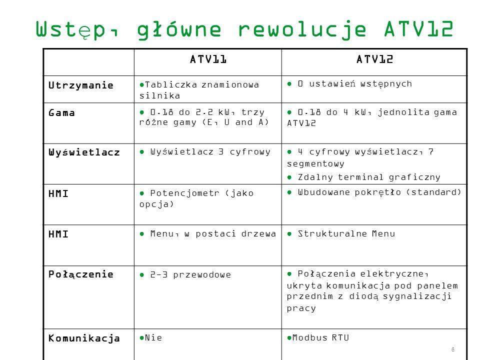 Wstęp, główne rewolucje ATV12