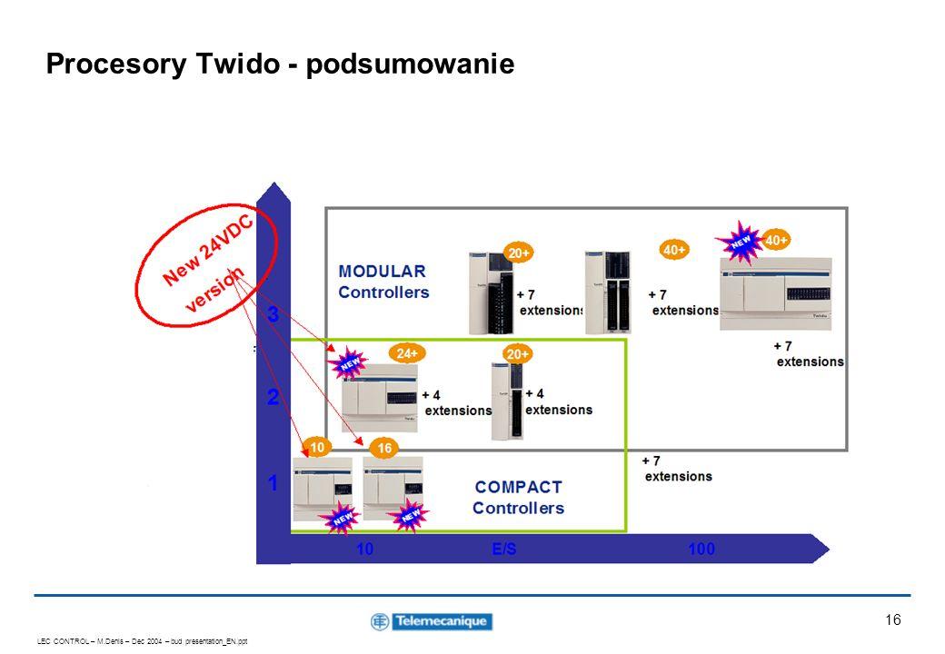 Procesory Twido - podsumowanie