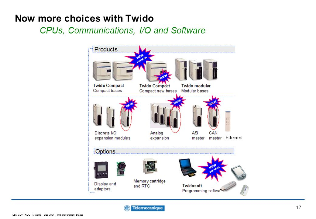 Now more choices with Twido CPUs, Communications, I/O and Software