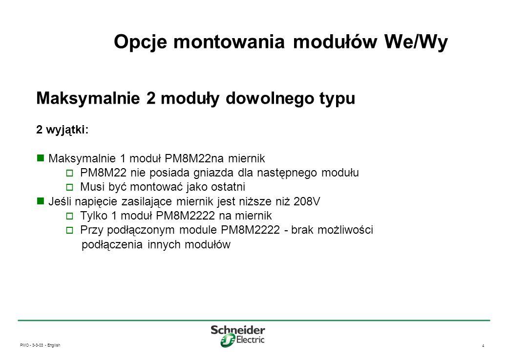 Opcje montowania modułów We/Wy
