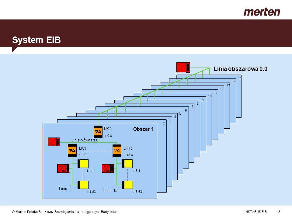 System EIB Linia obszarowa 0.0 Obszar 1 BK1 LK1 LK15