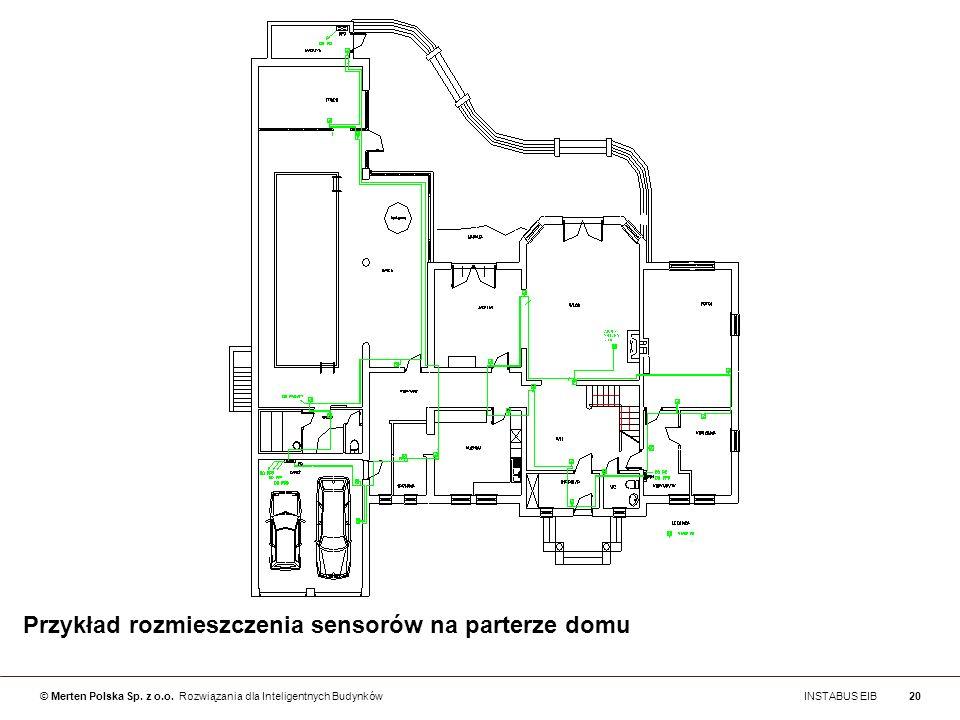 Przykład rozmieszczenia sensorów na parterze domu