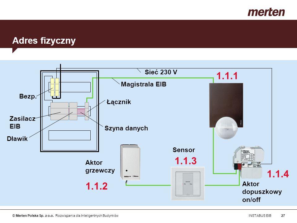 1.1.1 1.1.3 1.1.4 1.1.2 Adres fizyczny Sieć 230 V Magistrala EIB Bezp.