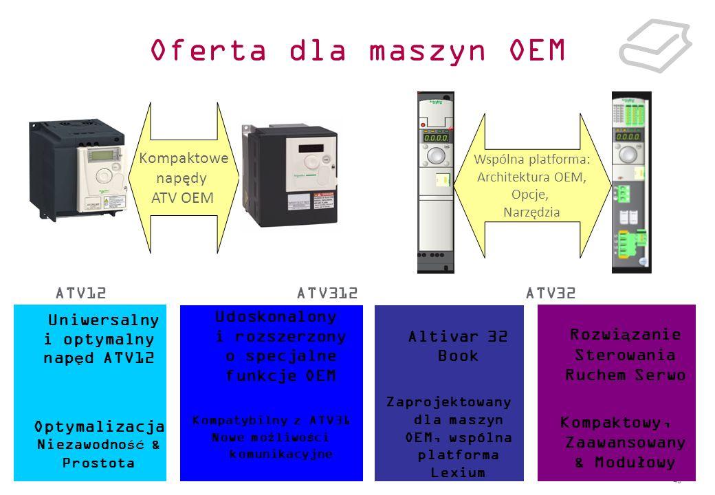 Oferta dla maszyn OEM Kompaktowe napędy ATV OEM