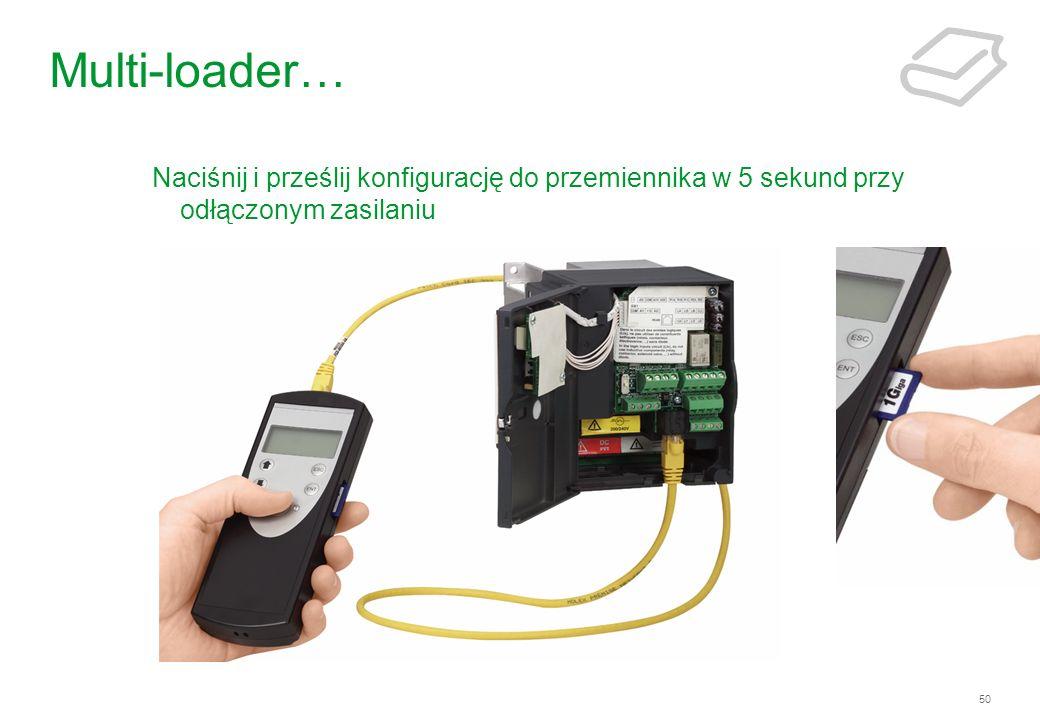 Multi-loader… Naciśnij i prześlij konfigurację do przemiennika w 5 sekund przy odłączonym zasilaniu
