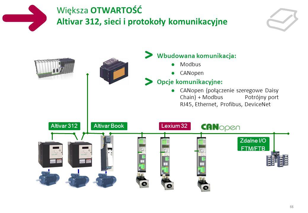 Większa OTWARTOŚĆ Altivar 312, sieci i protokoły komunikacyjne