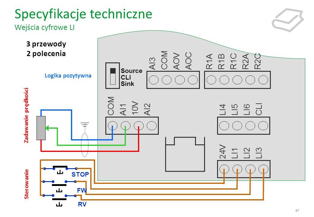 Specyfikacje techniczne Wejścia cyfrowe LI