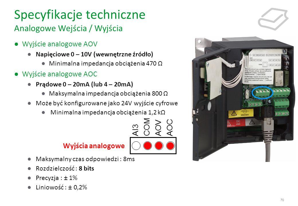 Specyfikacje techniczne Analogowe Wejścia / Wyjścia
