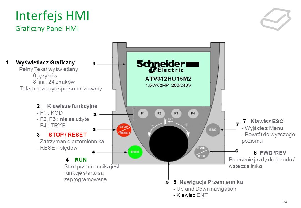 Interfejs HMI Graficzny Panel HMI