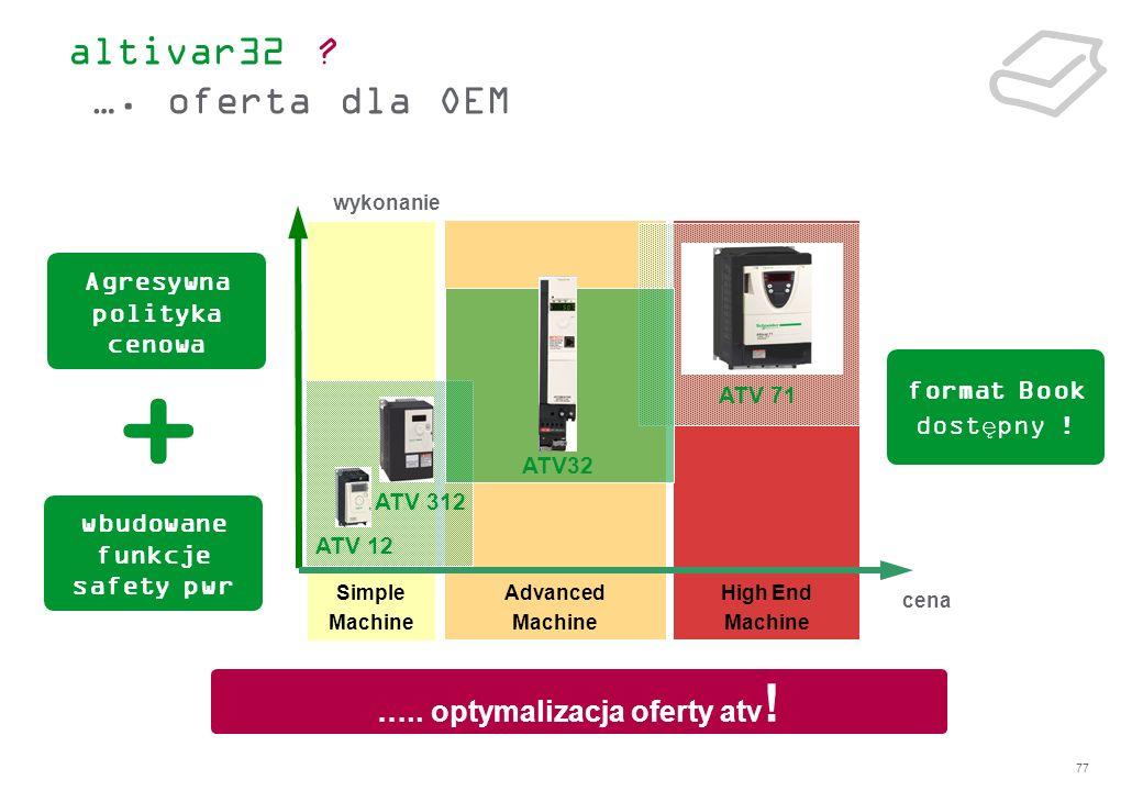 altivar32 …. oferta dla OEM