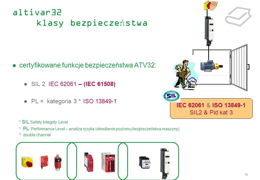 altivar32 klasy bezpieczeństwa