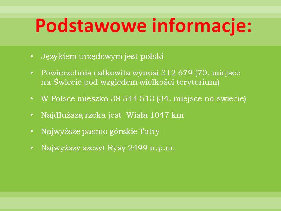 Podstawowe informacje:
