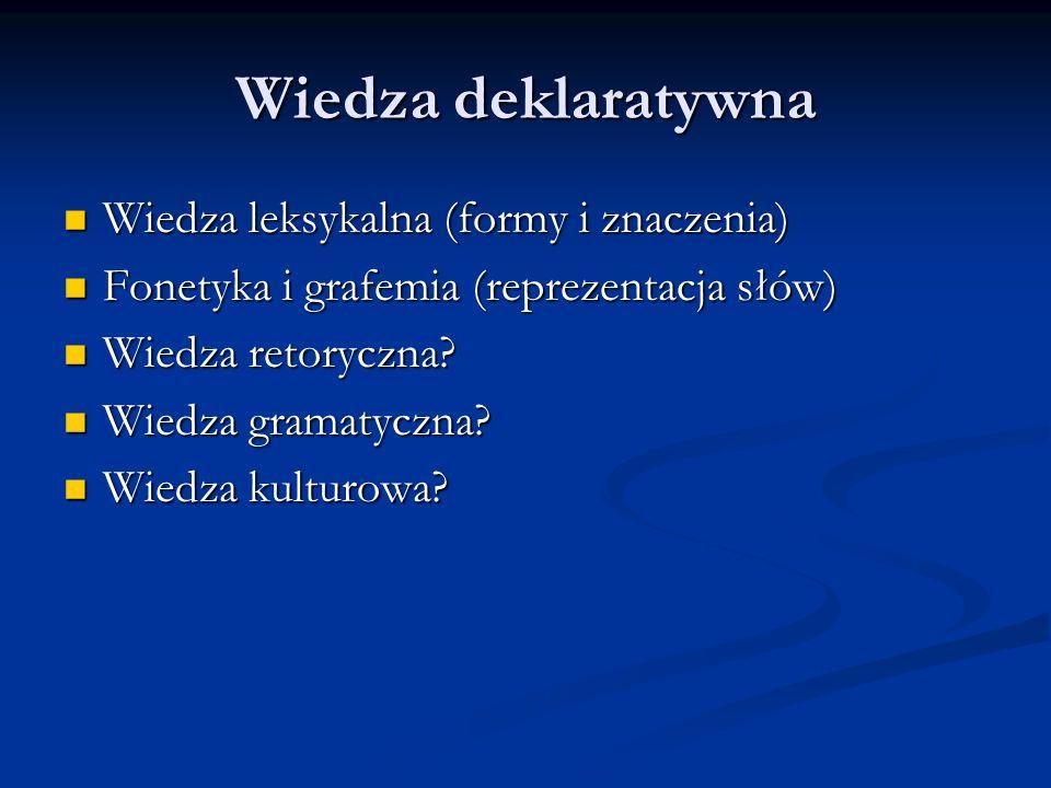 Wiedza deklaratywna Wiedza leksykalna (formy i znaczenia)