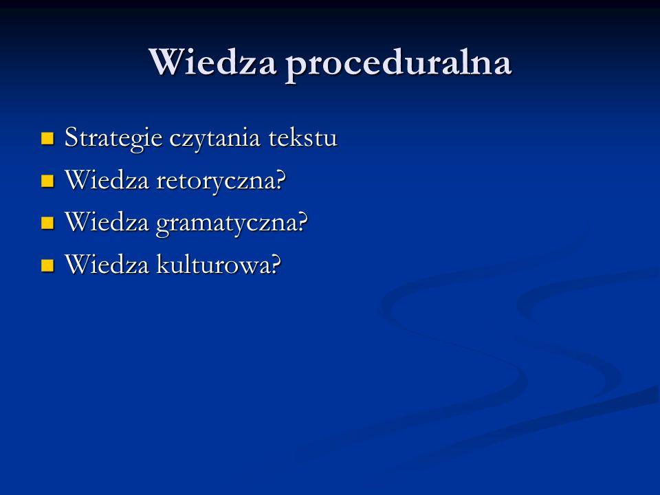 Wiedza proceduralna Strategie czytania tekstu Wiedza retoryczna