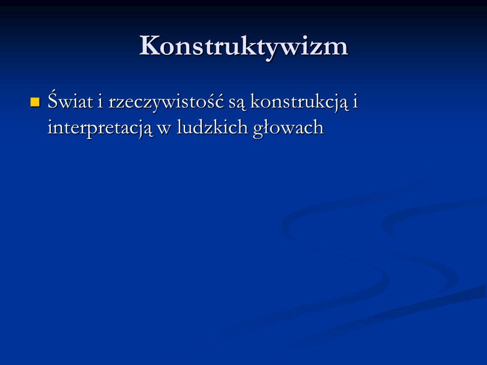 Konstruktywizm Świat i rzeczywistość są konstrukcją i interpretacją w ludzkich głowach
