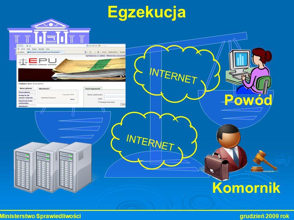 Egzekucja INTERNET Powód INTERNET Komornik