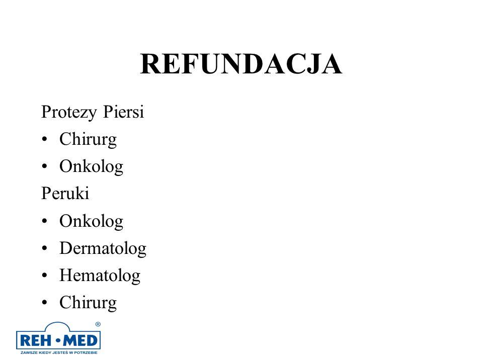 REFUNDACJA Protezy Piersi Chirurg Onkolog Peruki Dermatolog Hematolog