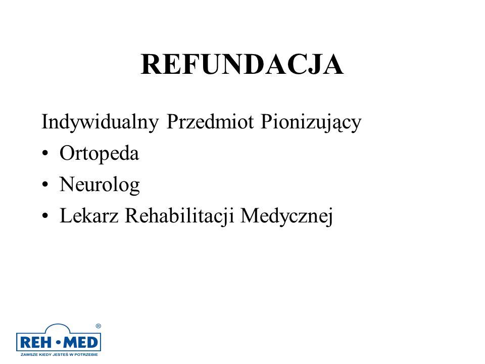 REFUNDACJA Indywidualny Przedmiot Pionizujący Ortopeda Neurolog