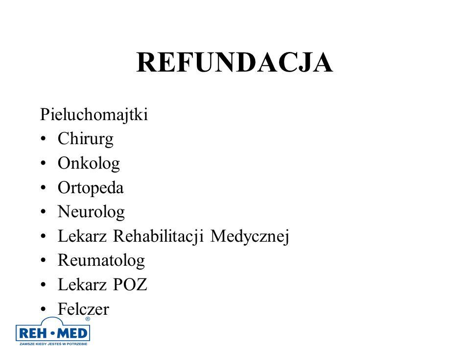 REFUNDACJA Pieluchomajtki Chirurg Onkolog Ortopeda Neurolog