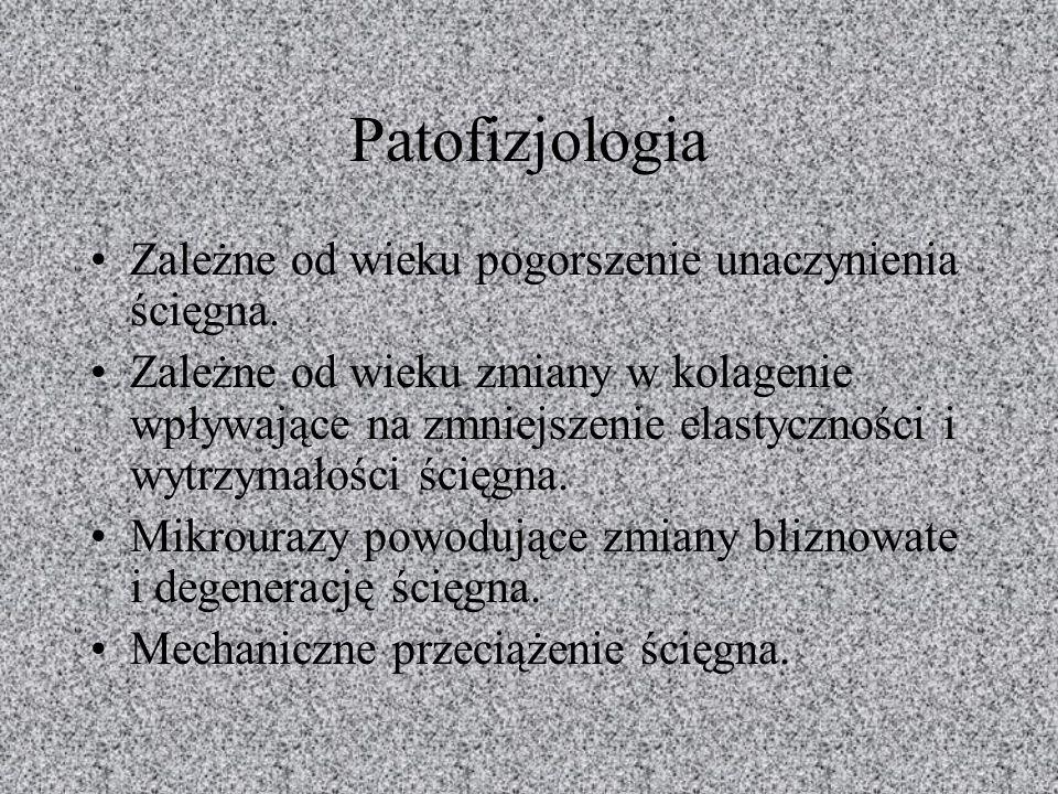 Patofizjologia Zależne od wieku pogorszenie unaczynienia ścięgna.