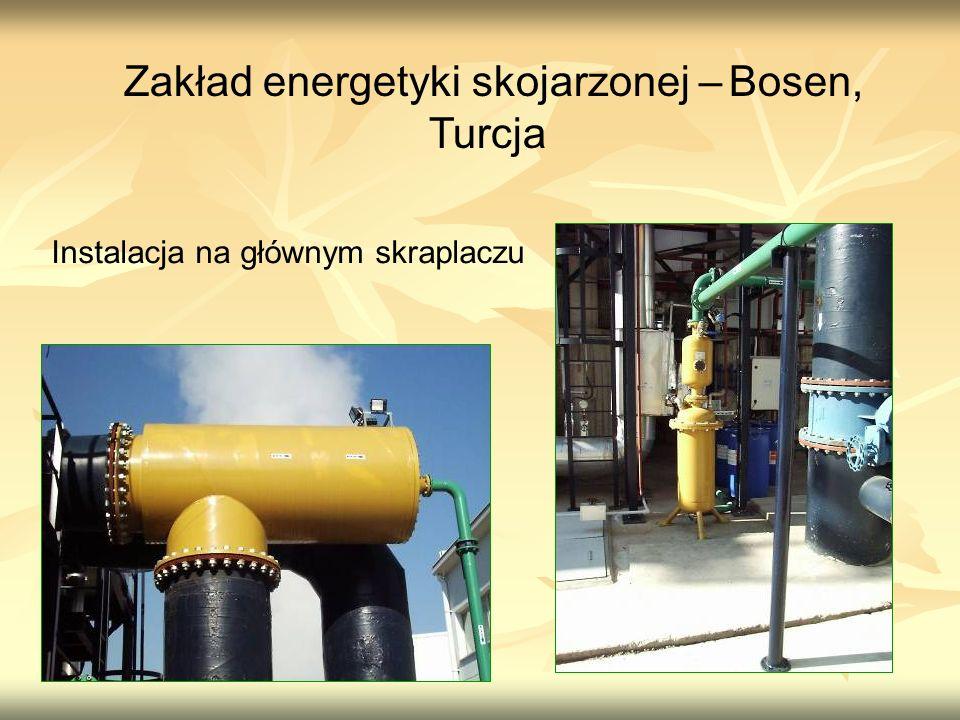 Zakład energetyki skojarzonej – Bosen, Turcja