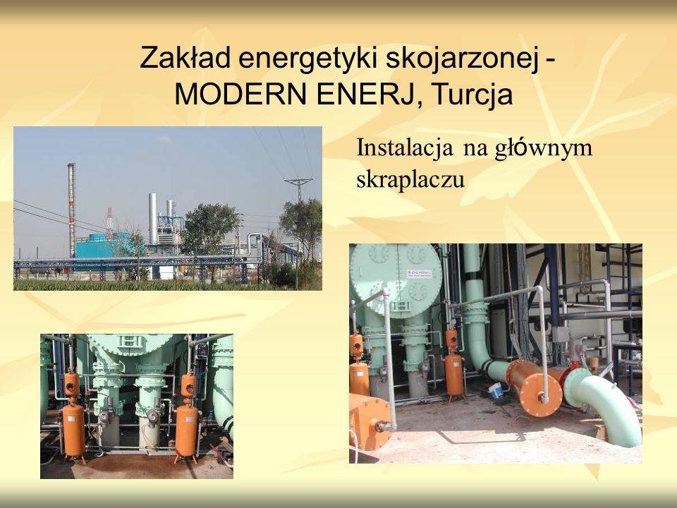 Zakład energetyki skojarzonej -MODERN ENERJ, Turcja