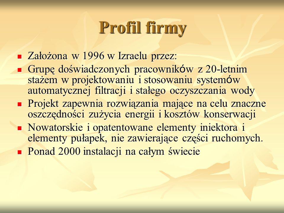 Profil firmy Założona w 1996 w Izraelu przez: