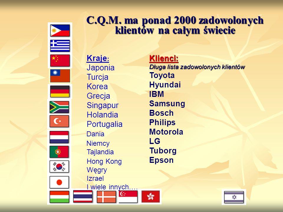 C.Q.M. ma ponad 2000 zadowolonych klientów na całym świecie