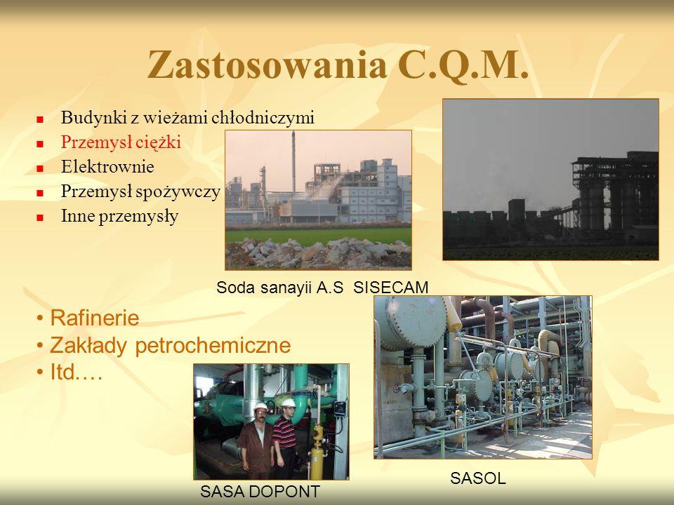 Zastosowania C.Q.M. Rafinerie Zakłady petrochemiczne Itd….