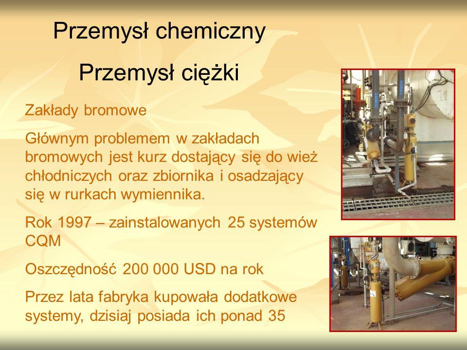 Przemysł chemiczny Przemysł ciężki Zakłady bromowe