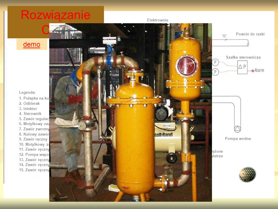 ATCS dla elektrowni wykorzystujących wodę z rzek